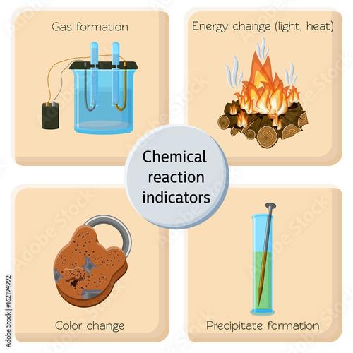 фотографія  Chemical reaction indicators infographics.