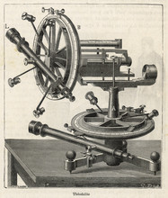 A Theodolite  Used For Surveyi...