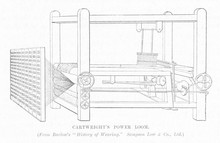 Cartwright's Loom. Date: 1785