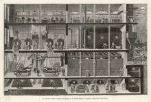 Edison - Electricity - NY. Date: 1890