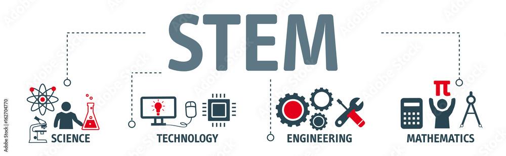 Fototapeta Banner STEM concept