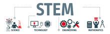 Banner STEM Concept
