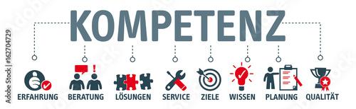 Foto Banner Kompetenz Konzept mit Piktogrammen