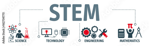 Obraz Banner STEM concept - fototapety do salonu