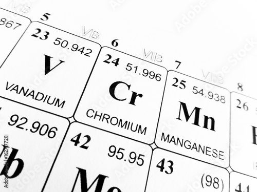 Chromium On The Periodic Table Of The Elements Buy This Stock