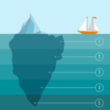 Ship Meets  An Iceberg - Infog...