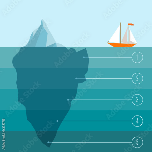 Photo Ship meets  an iceberg - infographic template