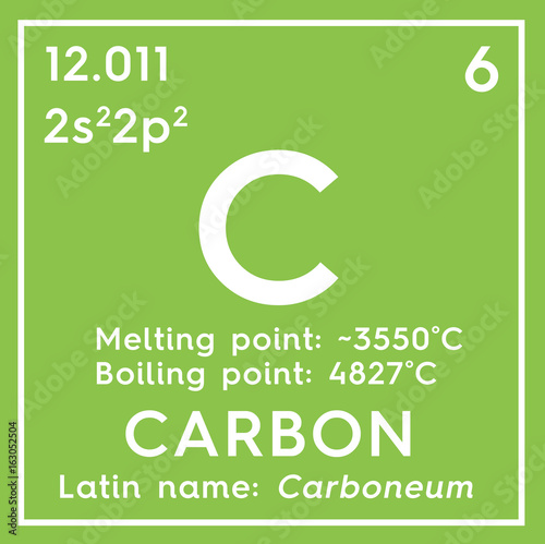 Carbon other nonmetals chemical element of mendeleevs periodic other nonmetals chemical element of mendeleevs periodic table carbon in square cube urtaz Images