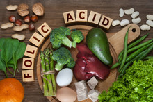 Natural Sources Of Folic Acid