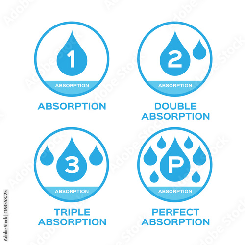 Photo blue water absorption vector icon