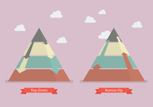 Top Down And Bottom Up Pyramid Business Strategy