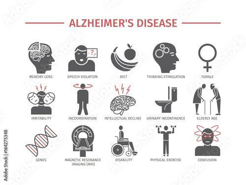 Alzheimer's disease and dementia. Symptoms, Treatment. Wall mural