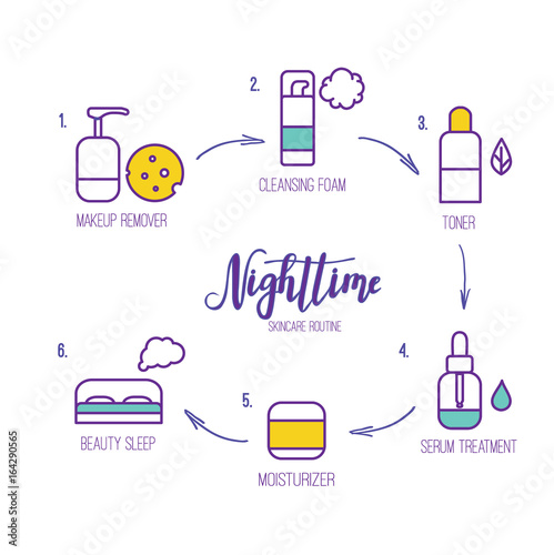 Photo  Vector line art night time skincare routine icons