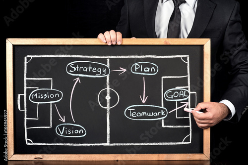 Fotomural Business Strategy Concept With Soccer Game Tactics