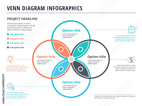 Slika na platnu Venn diagram with 4 circles infographics template design