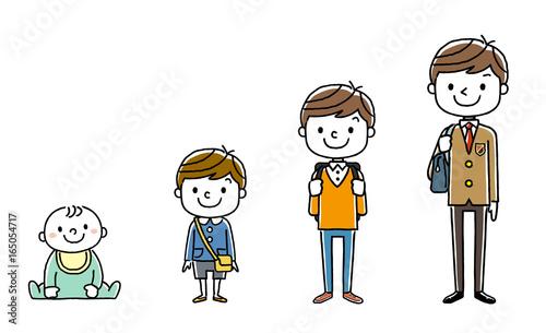 Fotomural  男の子の成長