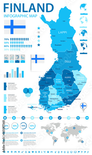 Canvas Print Finland - infographic map and flag - illustration