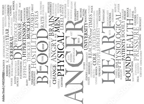 Photo  THE DESTRUCTIVE ASPECTS OF ANGER Text Background Word Cloud Concept