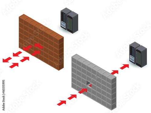 Fotografía  Firewall Servers