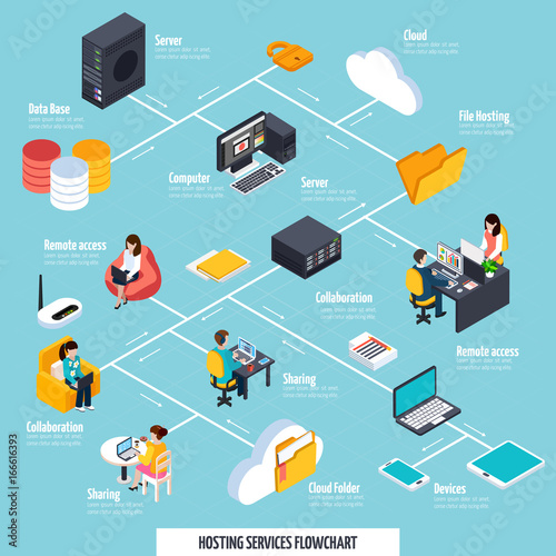 Photo  Hosting Services And Sharing Flowchart