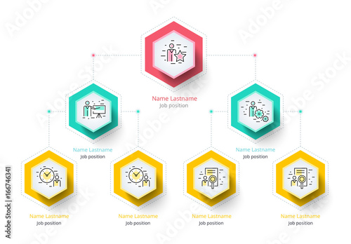 Colorful Company Hierarchy Organogram Infographic Layout Buy - Organogram template