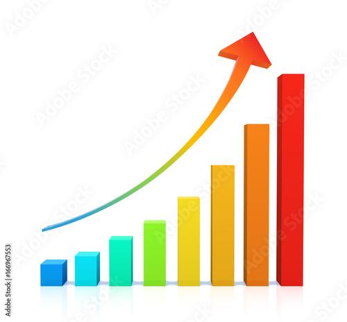 Fotografía  Hot Market Graph