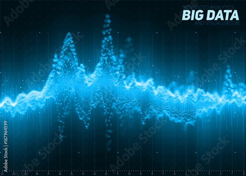 Foto auf AluDibond Stadion Vector abstract blue financial big data graph visualization. Futuristic infographics aesthetic design. Visual information complexity. Intricate data threads chart. Business analytics