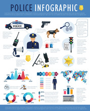Police Infographic For Crime, ...