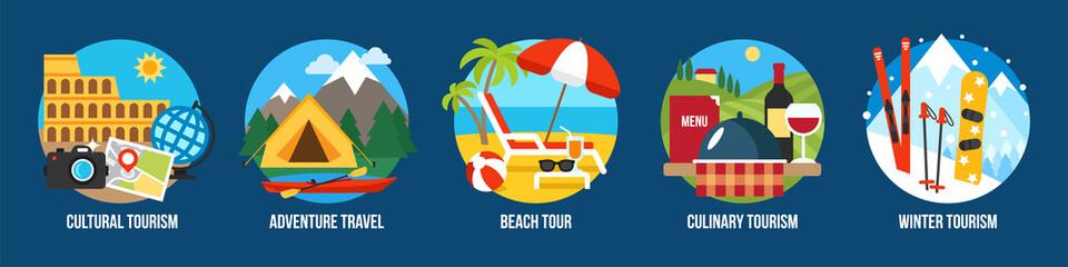 Tourism types