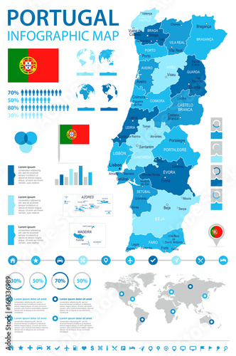 Fotomural Portugal - infographic map and flag - illustration