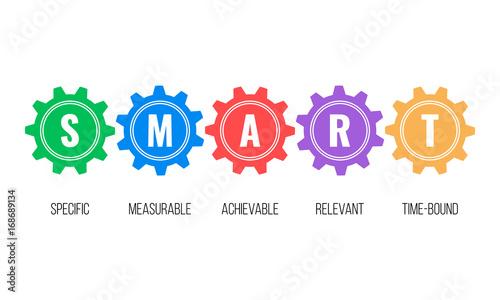 Fotografía  SMART goals, gears concept