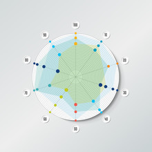 Circle Radar, Spider Net Chart, Graph. Infographics Element.