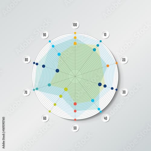 Cuadros en Lienzo  Circle radar, spider net chart, graph. Infographics element.