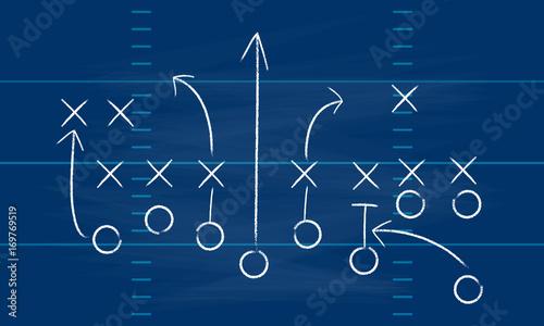 Piłka nożna wektor grać. Piłka nożna Ameryka. Taktyka futbolu amerykańskiego NFL. Taktyka pola futbolu amerykańskiego. Przyziemienie.