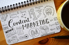 CONTENT MARKETING Handwritten ...