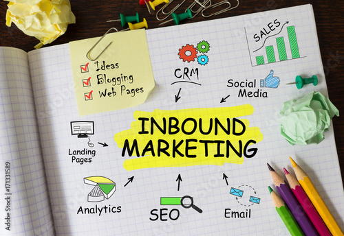 Notebook with Tools and Notes About Inbound Marketing Wallpaper Mural