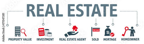 Fotografie, Obraz  Banner real estate concept - vector illustration with icons