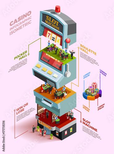 Casino Isometric Infographics Layout плакат