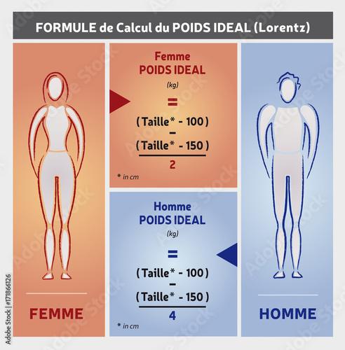 poids ideal femme