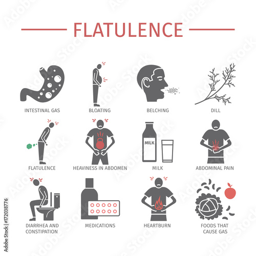 Αφίσα  Flatulence. Symptoms, Treatment. Icons set. Vector signs