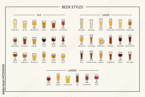 Fotografie, Obraz  Beer styles guide, colored icons. Horizontal orientation. Vector