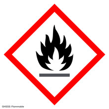 Global Healthy Sign Of Flammable