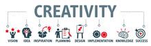 Banner Creativity Concept Vect...