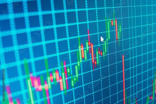 Tools of technical analysis  Stock trade live  Conceptual view of