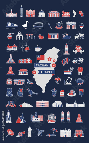 Fotomural Taiwan travel symbol collection