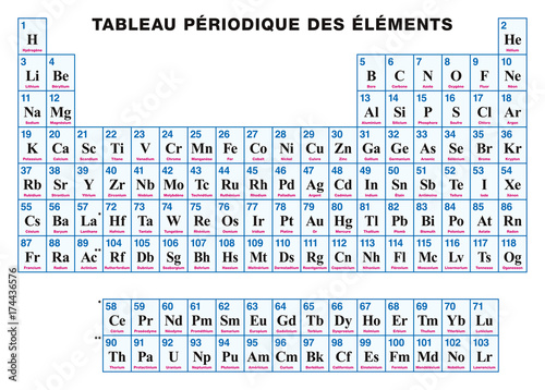 Periodic table of the elements french tabular arrangement of the periodic table of the elements french tabular arrangement of the chemical elements with their urtaz Choice Image