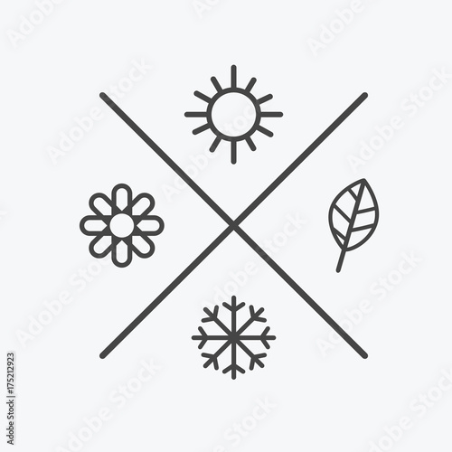 Fototapeta Vector set four seasons icons