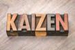 Kaizen - continuous improvement concept