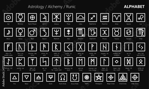 Fotografía  Astrologic alchemy and runic signs