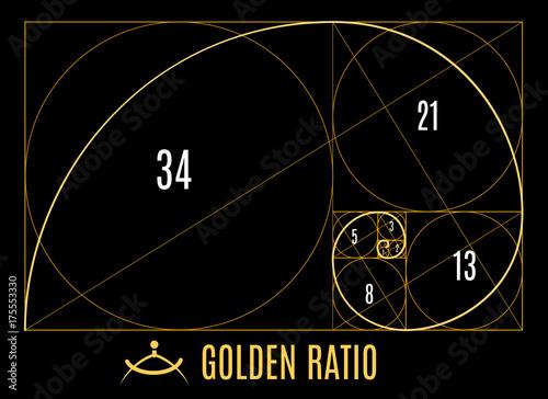 Golden proportions ratio guidelines Wallpaper Mural